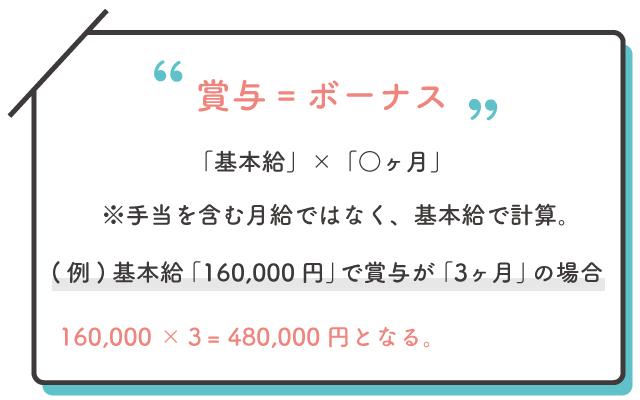 賞与=ボーナス