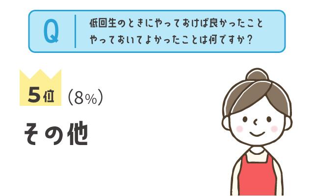 5位:その他(8%)